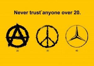 Never trust anyone